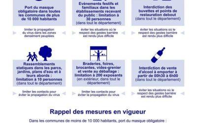 Nouvelles mesures sanitaires entrant en vigueur dans le département de l'Oise ce 29 septembre  jusqu'au 13 octobre inclus.